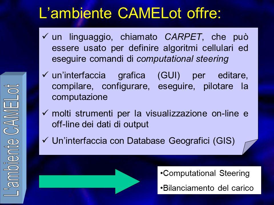 Computational Steering Bilanciamento del carico L'ambiente CAMELot offre: un linguaggio, chiamato CARPET, che può essere usato per definire algoritmi cellulari ed eseguire comandi di computational steering un'interfaccia grafica (GUI) per editare, compilare, configurare, eseguire, pilotare la computazione molti strumenti per la visualizzazione on-line e off-line dei dati di output Un'interfaccia con Database Geografici (GIS)