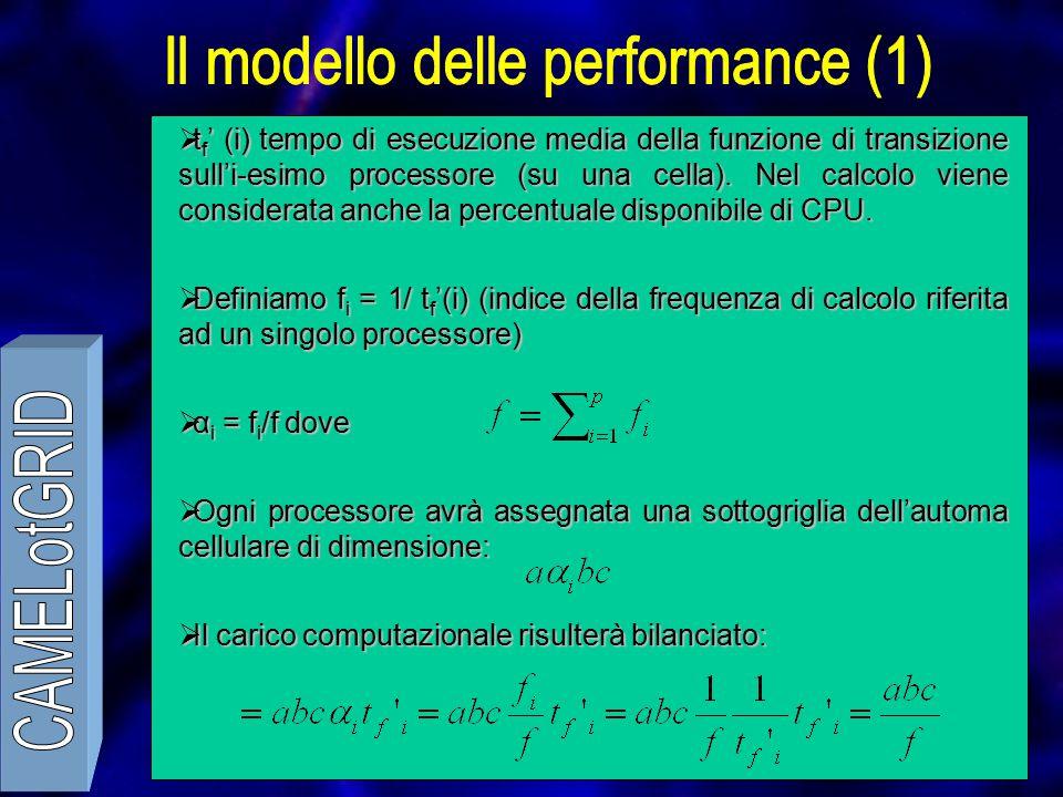  t f ' (i) tempo di esecuzione media della funzione di transizione sull'i-esimo processore (su una cella).