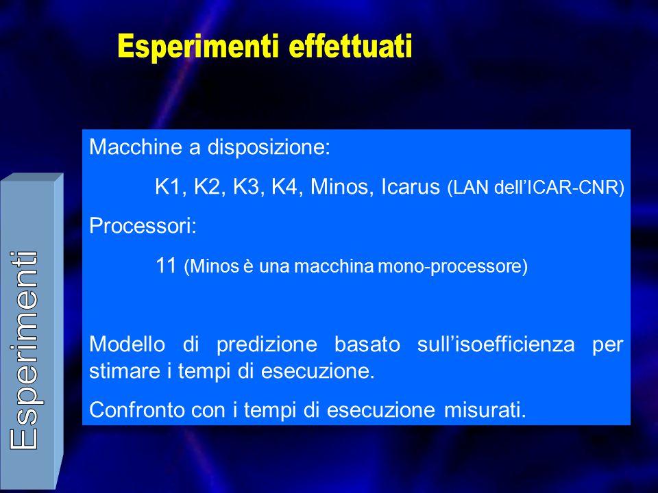 Macchine a disposizione: K1, K2, K3, K4, Minos, Icarus (LAN dell'ICAR-CNR) Processori: 11 (Minos è una macchina mono-processore) Modello di predizione