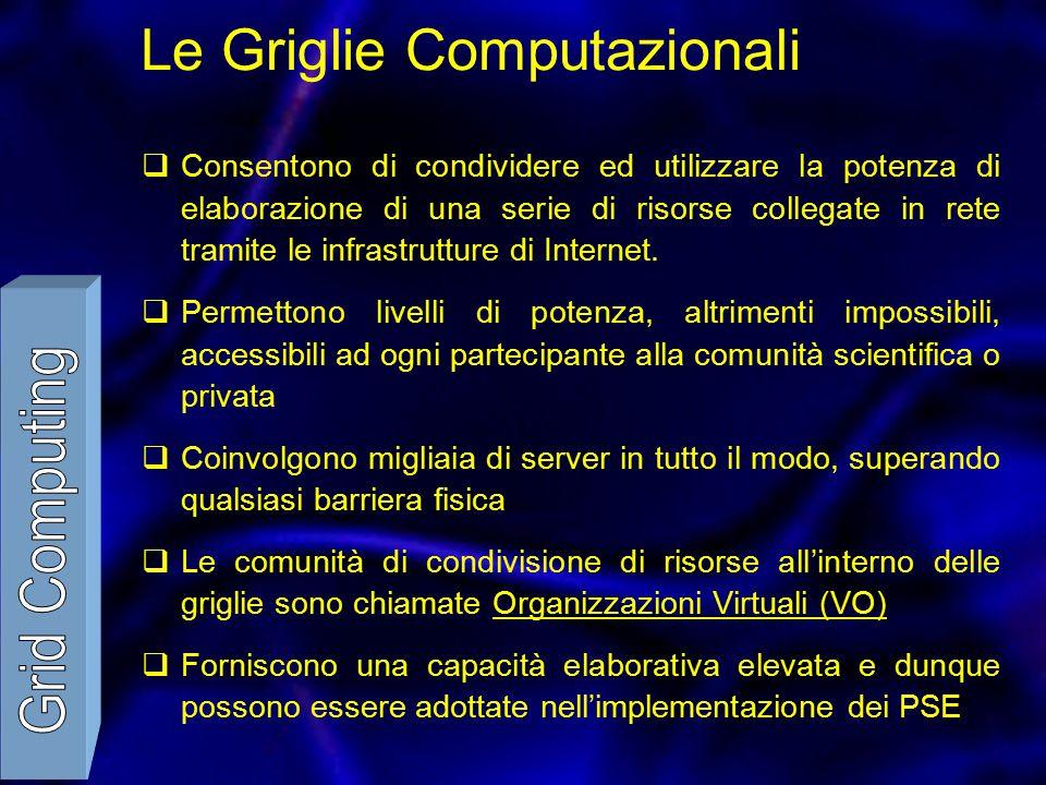 Le Griglie Computazionali  Consentono di condividere ed utilizzare la potenza di elaborazione di una serie di risorse collegate in rete tramite le infrastrutture di Internet.