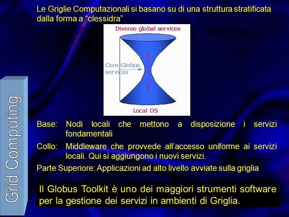 Il Globus Toolkit è uno dei maggiori strumenti software per la gestione dei servizi in ambienti di Griglia.