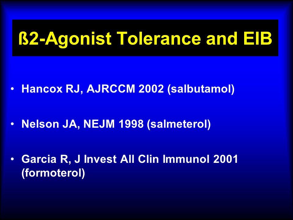 ß2-Agonist Tolerance and EIB Hancox RJ, AJRCCM 2002 (salbutamol) Nelson JA, NEJM 1998 (salmeterol) Garcia R, J Invest All Clin Immunol 2001 (formotero