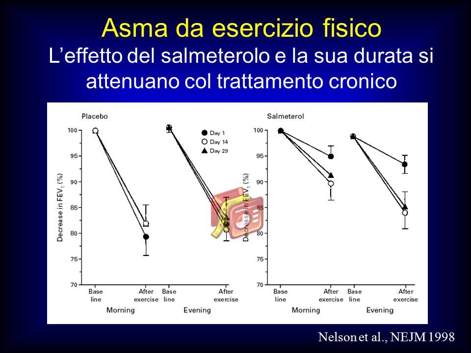 Nelson et al., NEJM 1998 Asma da esercizio fisico L'effetto del salmeterolo e la sua durata si attenuano col trattamento cronico