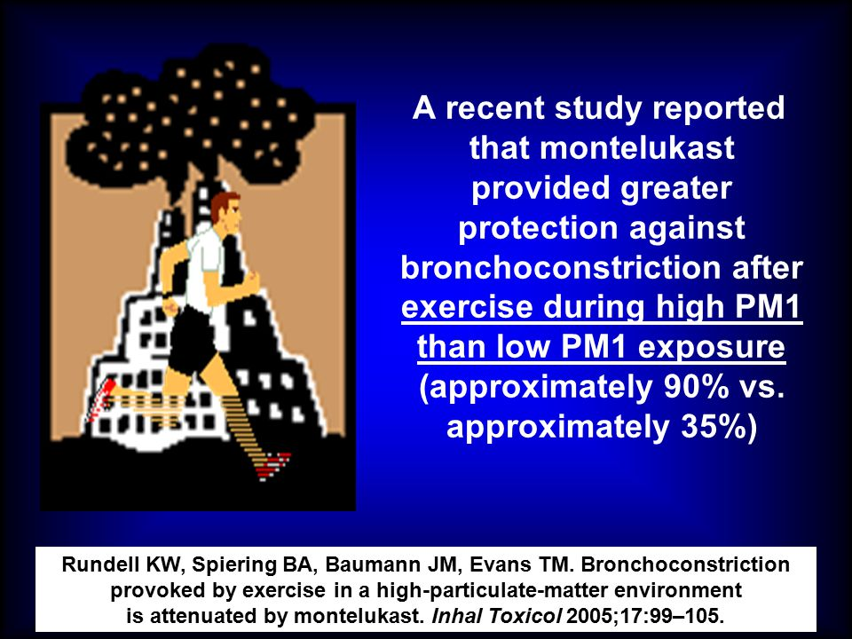 A recent study reported that montelukast provided greater protection against bronchoconstriction after exercise during high PM1 than low PM1 exposure
