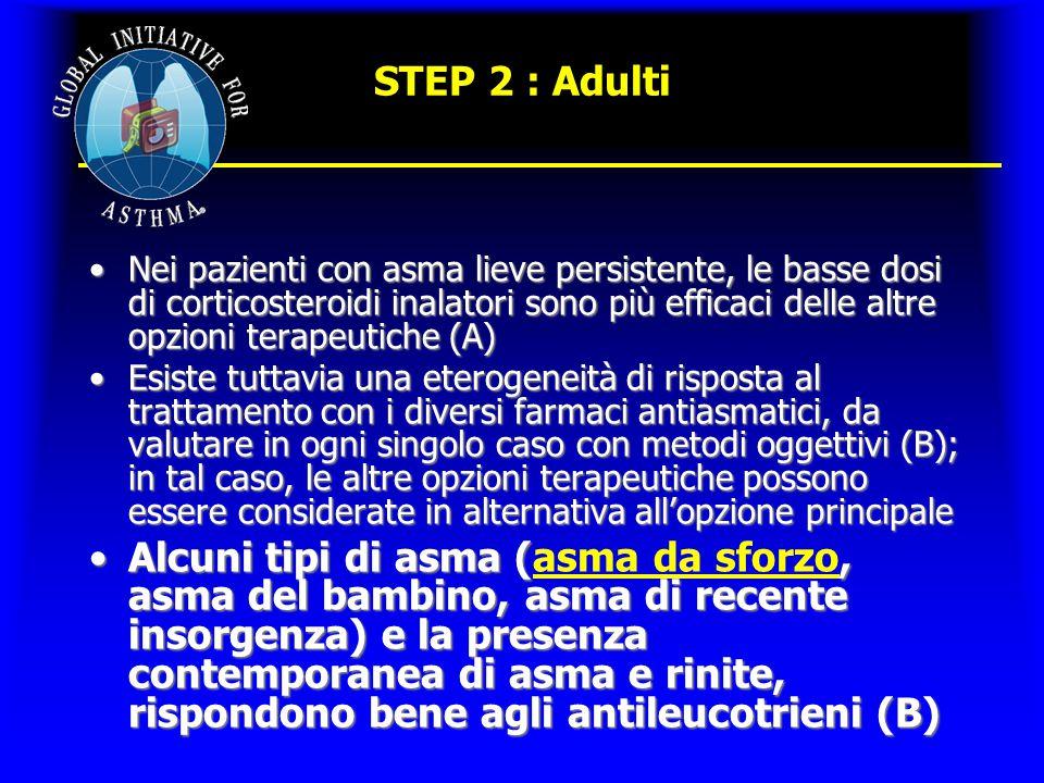STEP 2 : Adulti Nei pazienti con asma lieve persistente, le basse dosi di corticosteroidi inalatori sono più efficaci delle altre opzioni terapeutiche (A)Nei pazienti con asma lieve persistente, le basse dosi di corticosteroidi inalatori sono più efficaci delle altre opzioni terapeutiche (A) Esiste tuttavia una eterogeneità di risposta al trattamento con i diversi farmaci antiasmatici, da valutare in ogni singolo caso con metodi oggettivi (B); in tal caso, le altre opzioni terapeutiche possono essere considerate in alternativa all'opzione principaleEsiste tuttavia una eterogeneità di risposta al trattamento con i diversi farmaci antiasmatici, da valutare in ogni singolo caso con metodi oggettivi (B); in tal caso, le altre opzioni terapeutiche possono essere considerate in alternativa all'opzione principale Alcuni tipi di asma (, asma del bambino, asma di recente insorgenza) e la presenza contemporanea di asma e rinite, rispondono bene agli antileucotrieni (B)Alcuni tipi di asma (asma da sforzo, asma del bambino, asma di recente insorgenza) e la presenza contemporanea di asma e rinite, rispondono bene agli antileucotrieni (B)