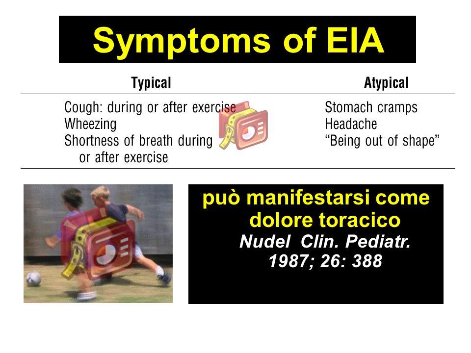 può manifestarsi come dolore toracico Nudel Clin. Pediatr. 1987; 26: 388