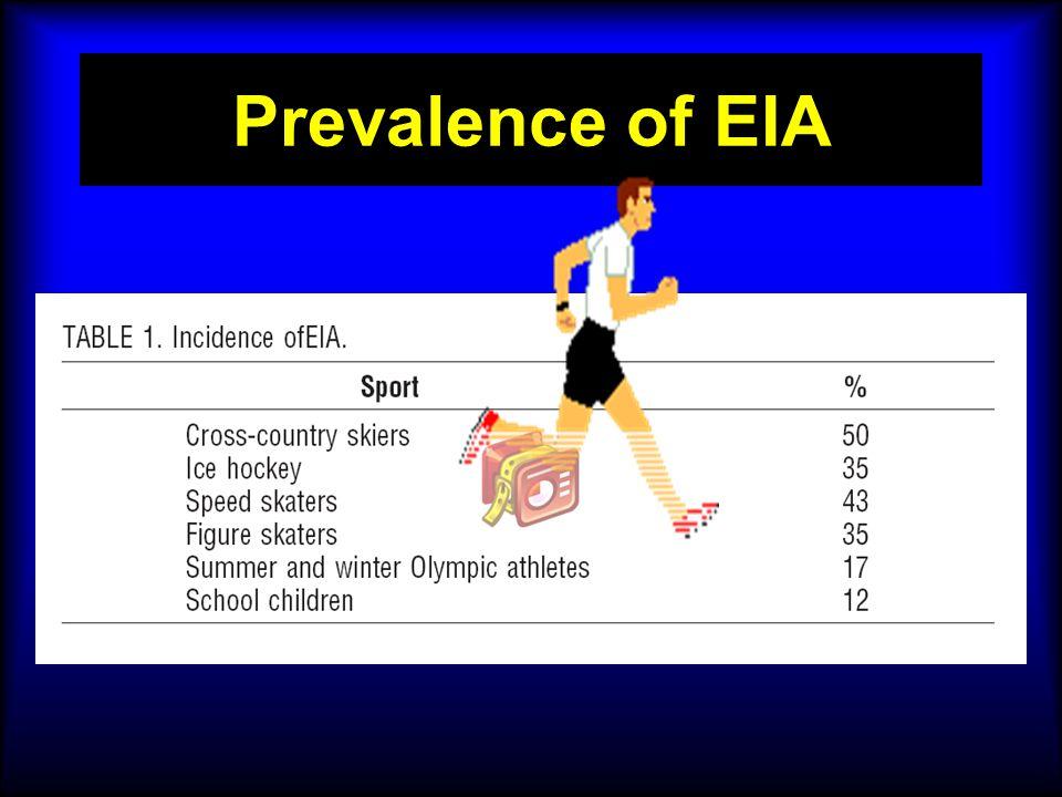 Prevalence of EIA