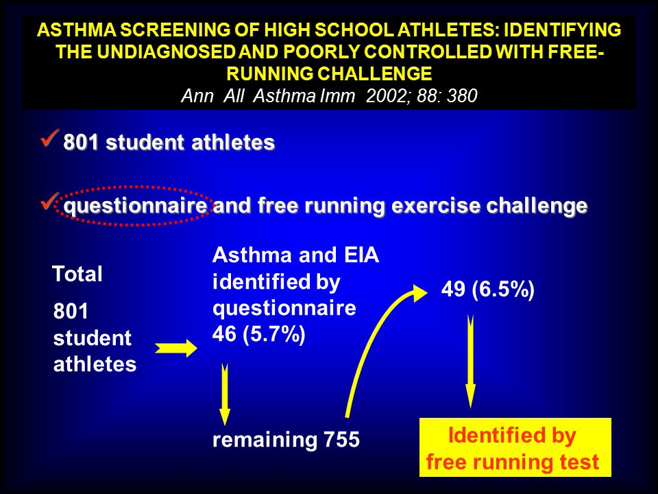 ASTHMA SCREENING OF HIGH SCHOOL ATHLETES: IDENTIFYING THE UNDIAGNOSED AND POORLY CONTROLLED WITH FREE- RUNNING CHALLENGE Ann All Asthma Imm 2002; 88: