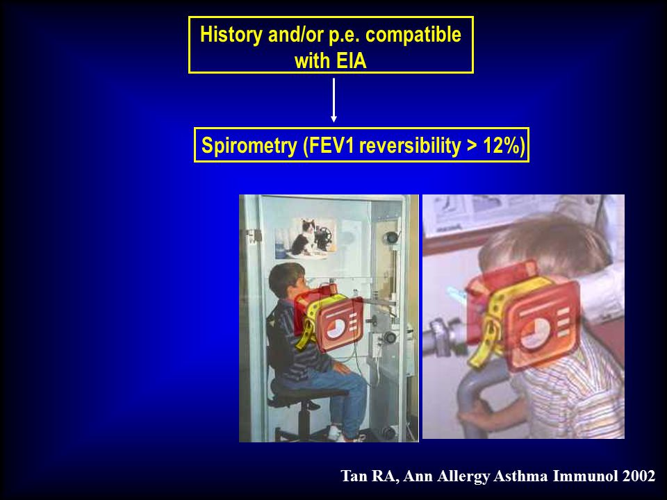 History and/or p.e. compatible with EIA Spirometry (FEV1 reversibility > 12%) Tan RA, Ann Allergy Asthma Immunol 2002
