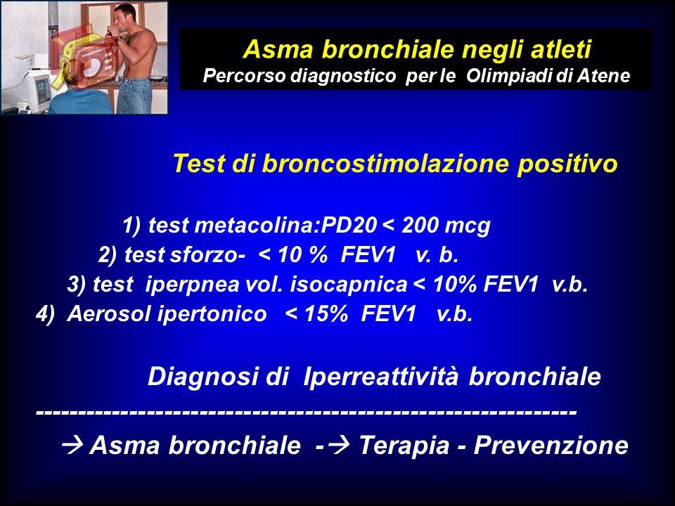 Asma bronchiale negli atleti Percorso diagnostico per le Olimpiadi di Atene Test di broncostimolazione positivo 1) test metacolina:PD20 < 200 mcg 2) test sforzo- < 10 % FEV1 v.