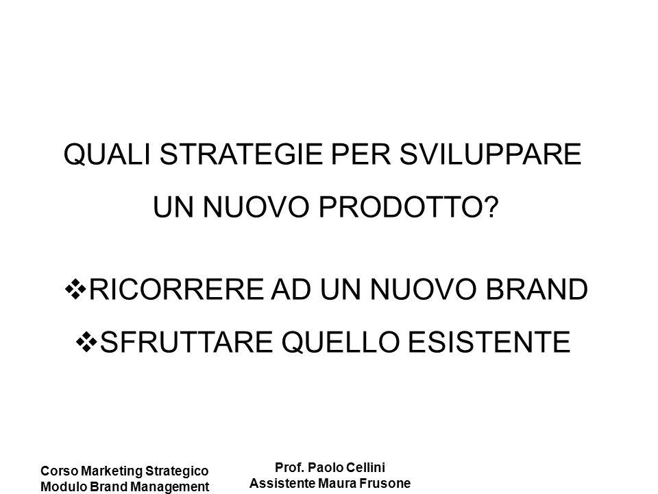 Corso Marketing Strategico Modulo Brand Management Prof. Paolo Cellini Assistente Maura Frusone QUALI STRATEGIE PER SVILUPPARE UN NUOVO PRODOTTO?  RI