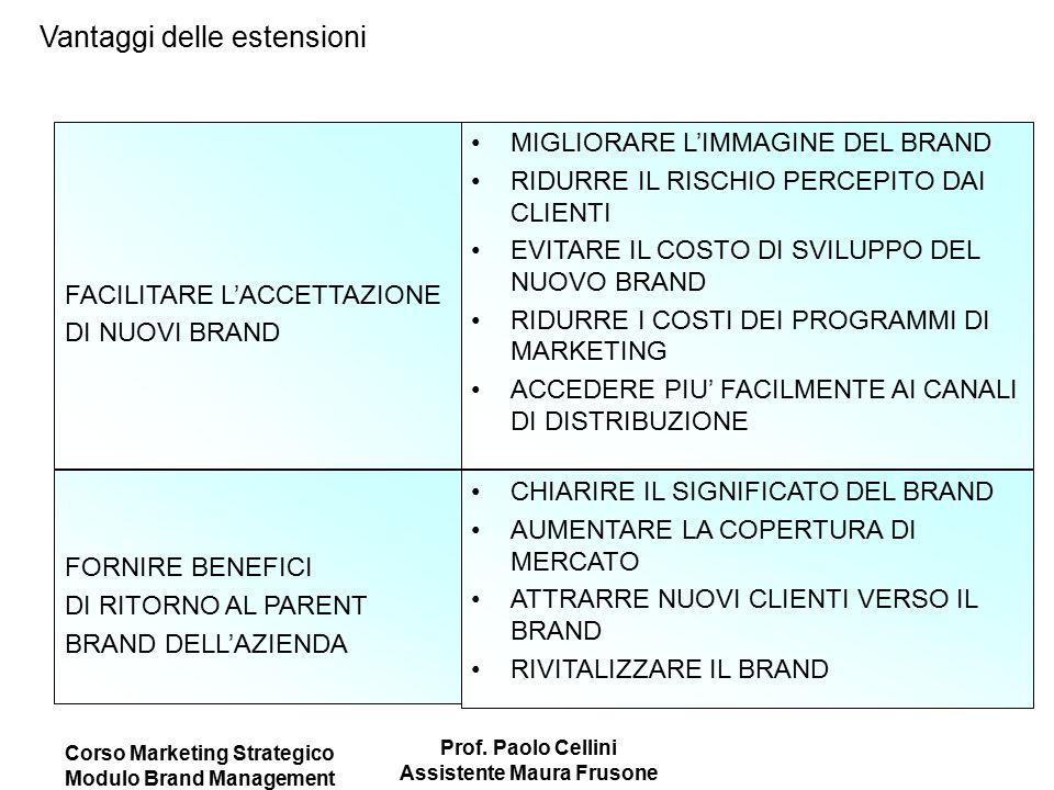 Corso Marketing Strategico Modulo Brand Management Prof. Paolo Cellini Assistente Maura Frusone Vantaggi delle estensioni FACILITARE L'ACCETTAZIONE DI