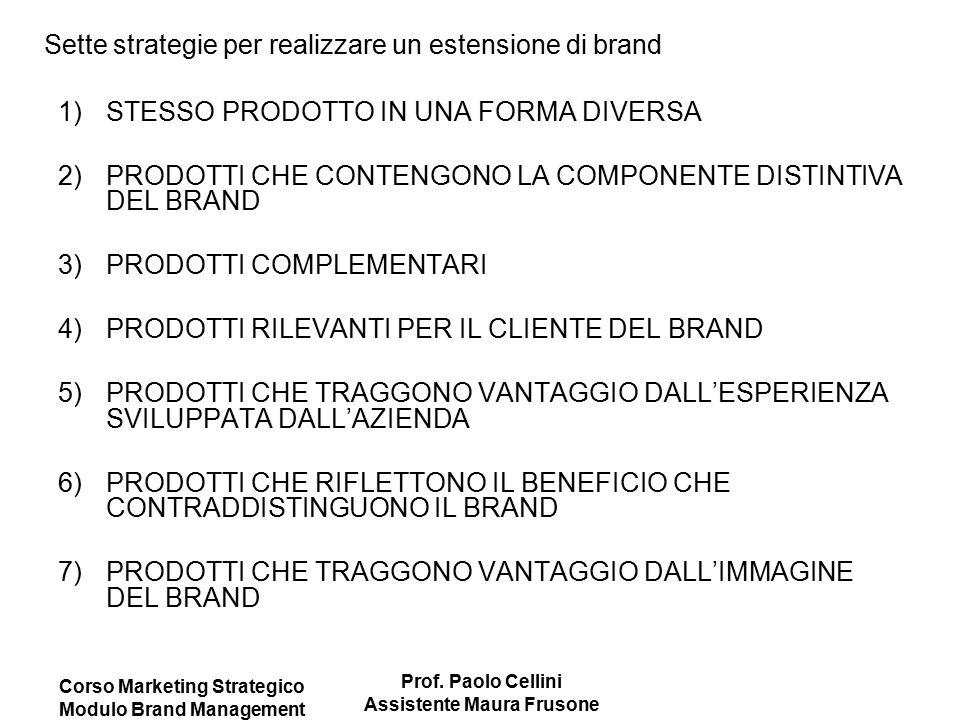 Corso Marketing Strategico Modulo Brand Management Prof. Paolo Cellini Assistente Maura Frusone 1)STESSO PRODOTTO IN UNA FORMA DIVERSA 2)PRODOTTI CHE