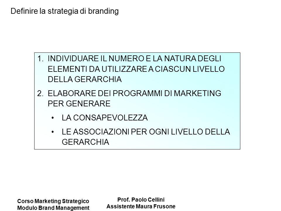 Corso Marketing Strategico Modulo Brand Management Prof.