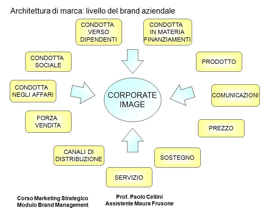Corso Marketing Strategico Modulo Brand Management Prof. Paolo Cellini Assistente Maura Frusone Architettura di marca: livello del brand aziendale COR