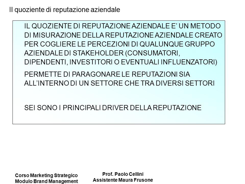 Corso Marketing Strategico Modulo Brand Management Prof. Paolo Cellini Assistente Maura Frusone Il quoziente di reputazione aziendale IL QUOZIENTE DI