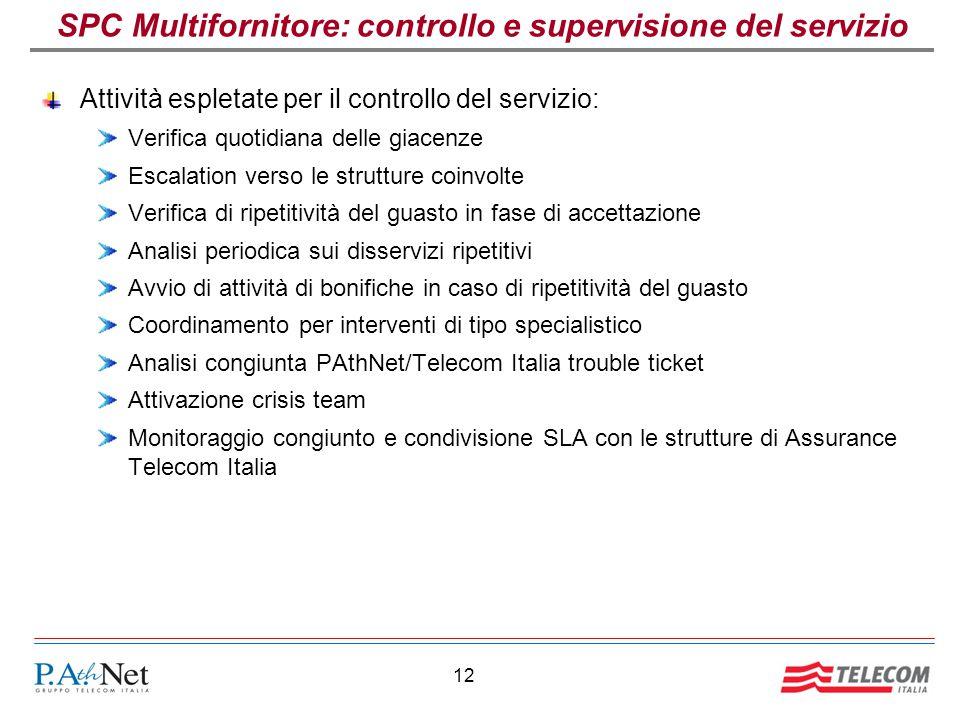 12 SPC Multifornitore: controllo e supervisione del servizio Attività espletate per il controllo del servizio: Verifica quotidiana delle giacenze Esca
