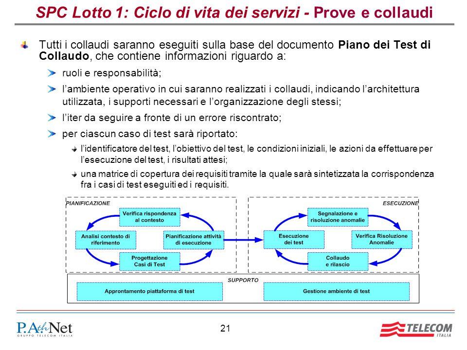21 SPC Lotto 1: Ciclo di vita dei servizi - Prove e collaudi Tutti i collaudi saranno eseguiti sulla base del documento Piano dei Test di Collaudo, ch
