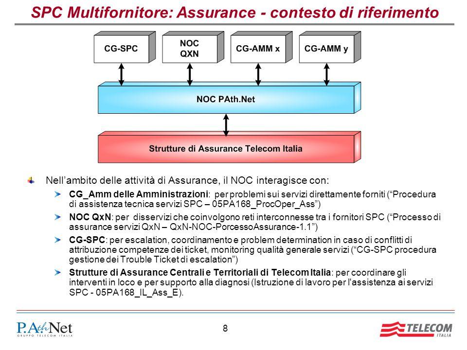 8 SPC Multifornitore: Assurance - contesto di riferimento Nell'ambito delle attività di Assurance, il NOC interagisce con: CG_Amm delle Amministrazioni: per problemi sui servizi direttamente forniti ( Procedura di assistenza tecnica servizi SPC – 05PA168_ProcOper_Ass ) NOC QxN: per disservizi che coinvolgono reti interconnesse tra i fornitori SPC ( Processo di assurance servizi QxN – QxN-NOC-PorcessoAssurance-1.1 ) CG-SPC: per escalation, coordinamento e problem determination in caso di conflitti di attribuzione competenze dei ticket, monitoring qualità generale servizi ( CG-SPC procedura gestione dei Trouble Ticket di escalation ) Strutture di Assurance Centrali e Territoriali di Telecom Italia: per coordinare gli interventi in loco e per supporto alla diagnosi (Istruzione di lavoro per l assistenza ai servizi SPC - 05PA168_IL_Ass_E).