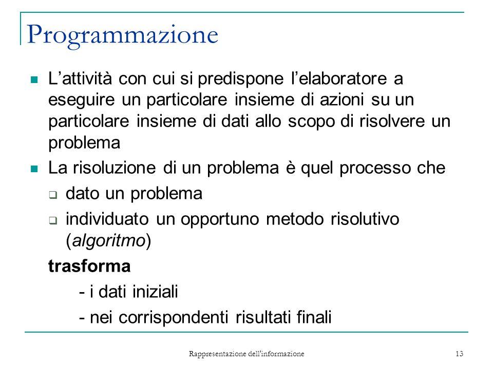 Rappresentazione dell'informazione 13 Programmazione L'attività con cui si predispone l'elaboratore a eseguire un particolare insieme di azioni su un