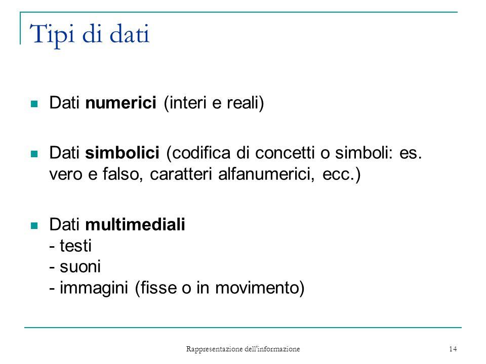 Rappresentazione dell'informazione 14 Tipi di dati Dati numerici (interi e reali) Dati simbolici (codifica di concetti o simboli: es. vero e falso, ca
