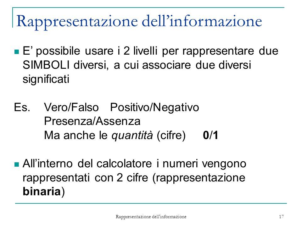 Rappresentazione dell'informazione 17 E' possibile usare i 2 livelli per rappresentare due SIMBOLI diversi, a cui associare due diversi significati Es