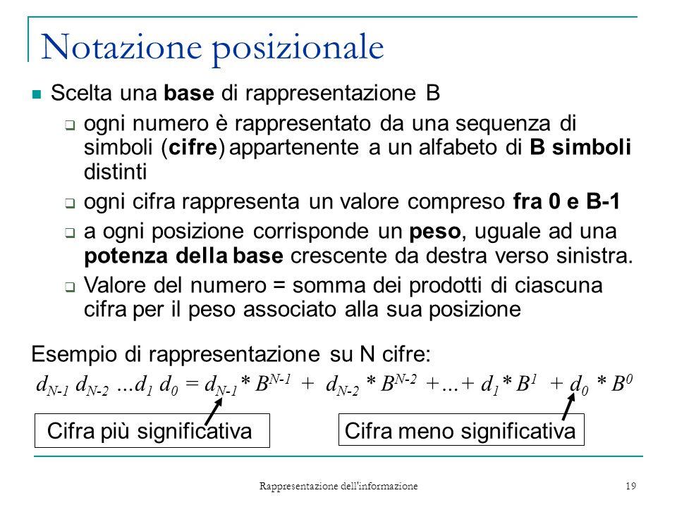 Rappresentazione dell'informazione 19 Notazione posizionale Scelta una base di rappresentazione B  ogni numero è rappresentato da una sequenza di sim
