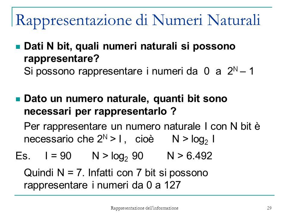 Rappresentazione dell'informazione 29 Rappresentazione di Numeri Naturali Dati N bit, quali numeri naturali si possono rappresentare? Si possono rappr