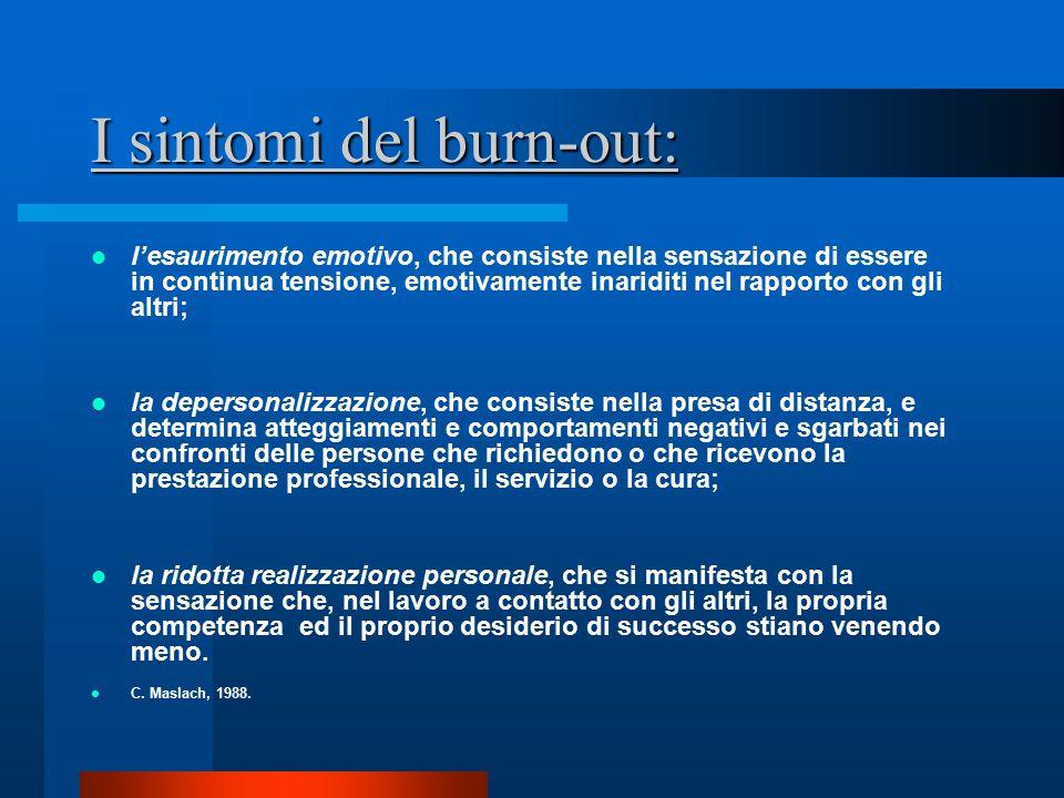 Il Bur-nout non è direttamente associato con certi eventi di vita traumatici che sono stati tradizionalmente al centro delle ricerche sullo stress, ma con lo stress cronico giornaliero esperito sul lavoro.