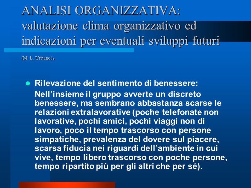 ANALISI ORGANIZZATIVA: valutazione clima organizzativo ed indicazioni per eventuali sviluppi futuri (M.