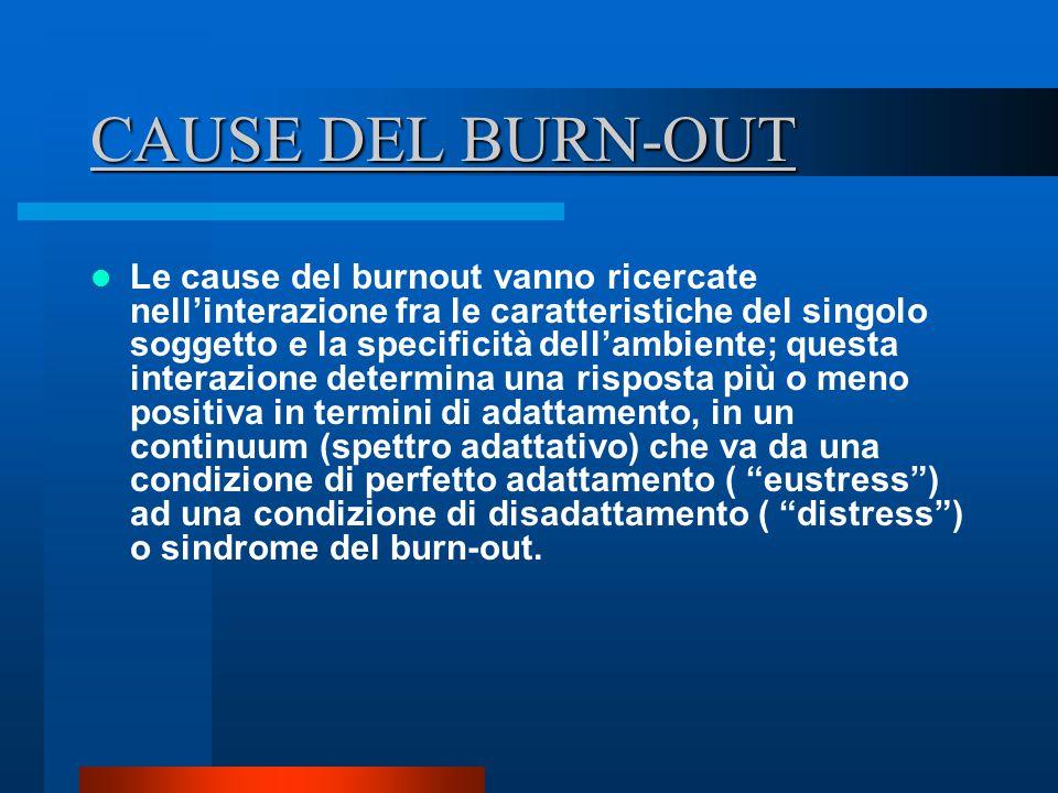 CAUSE DEL BURN-OUT Le cause del burnout vanno ricercate nell'interazione fra le caratteristiche del singolo soggetto e la specificità dell'ambiente; questa interazione determina una risposta più o meno positiva in termini di adattamento, in un continuum (spettro adattativo) che va da una condizione di perfetto adattamento ( eustress ) ad una condizione di disadattamento ( distress ) o sindrome del burn-out.