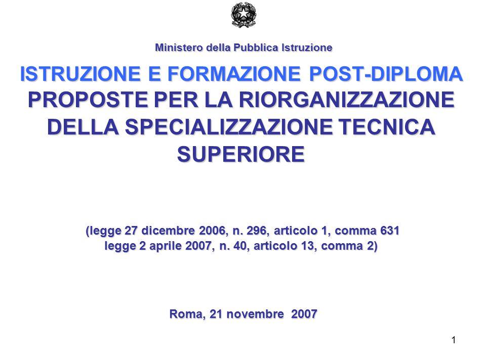 1 ISTRUZIONE E FORMAZIONE POST-DIPLOMA PROPOSTE PER LA RIORGANIZZAZIONE DELLA SPECIALIZZAZIONE TECNICA SUPERIORE (legge 27 dicembre 2006, n.