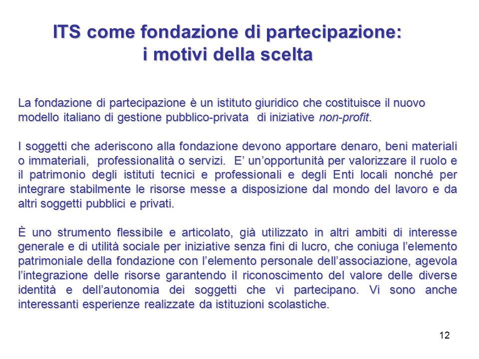 12 ITS come fondazione di partecipazione: i motivi della scelta La fondazione di partecipazione è un istituto giuridico che costituisce il nuovo modello italiano di gestione pubblico-privata di iniziative non-profit.