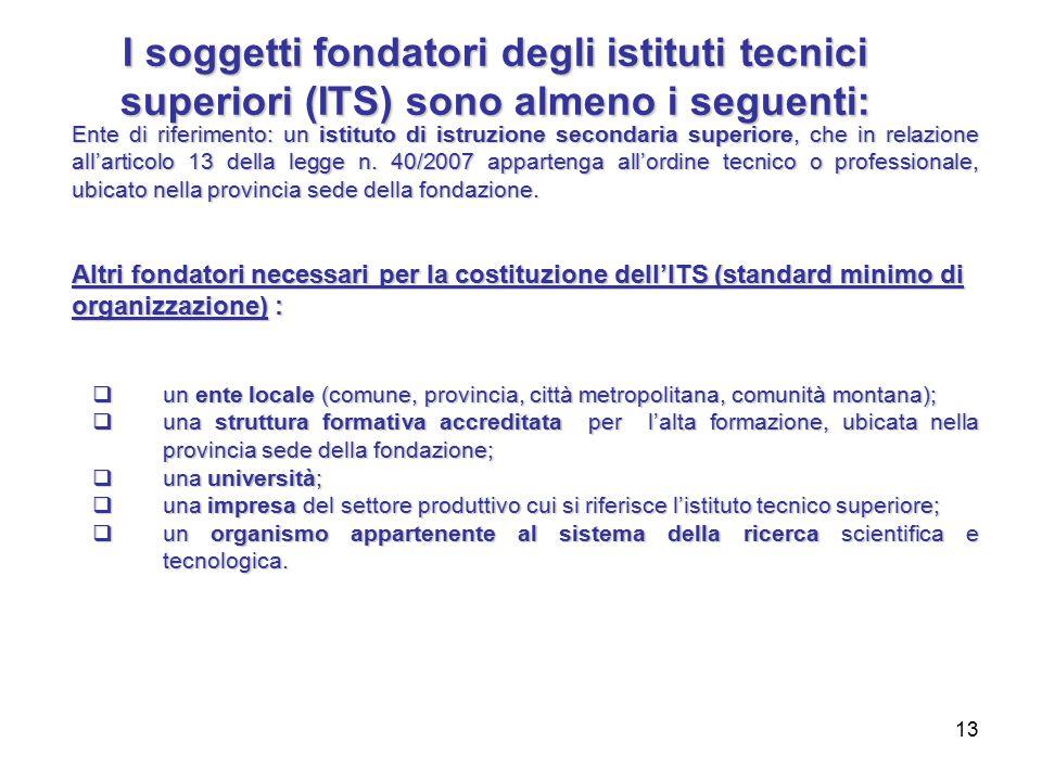 13 I soggetti fondatori degli istituti tecnici superiori (ITS) sono almeno i seguenti: Ente di riferimento: un istituto di istruzione secondaria superiore, che in relazione all'articolo 13 della legge n.