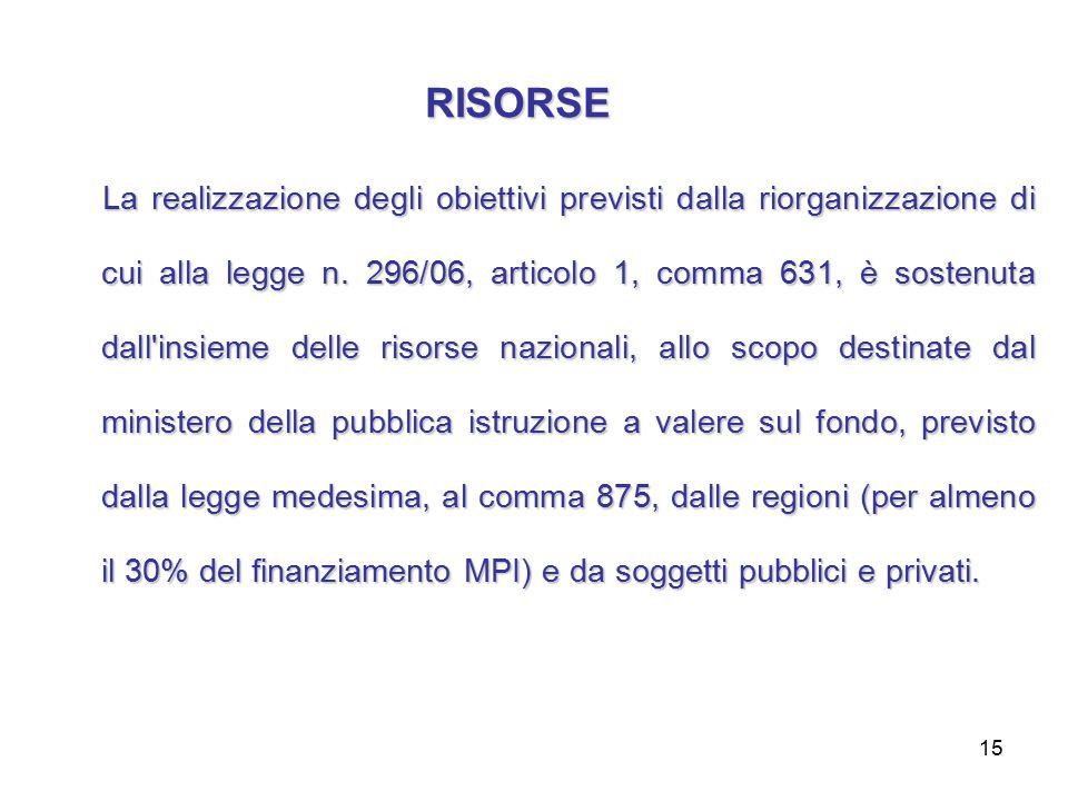 15 RISORSE La realizzazione degli obiettivi previsti dalla riorganizzazione di cui alla legge n.