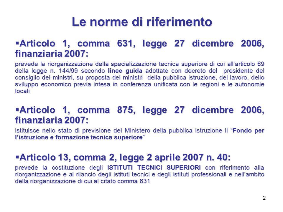 2 Le norme di riferimento  Articolo 1, comma 631, legge 27 dicembre 2006, finanziaria 2007: prevede la riorganizzazione della specializzazione tecnica superiore di cui all'articolo 69 della legge n.