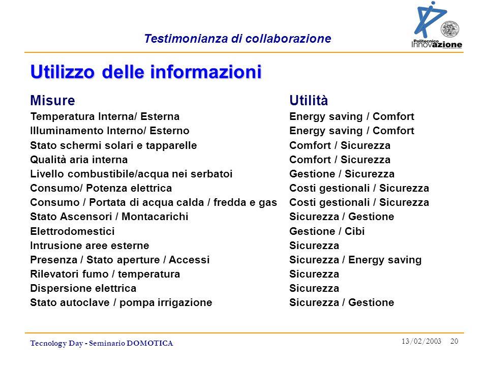 Testimonianza di collaborazione Tecnology Day - Seminario DOMOTICA 13/02/2003 20 Utilizzo delle informazioni MisureUtilità Temperatura Interna/ Estern