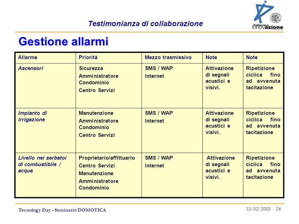 Testimonianza di collaborazione Tecnology Day - Seminario DOMOTICA 13/02/2003 24 AllarmePrioritàMezzo trasmissivoNote AscensoriSicurezza Amministrator