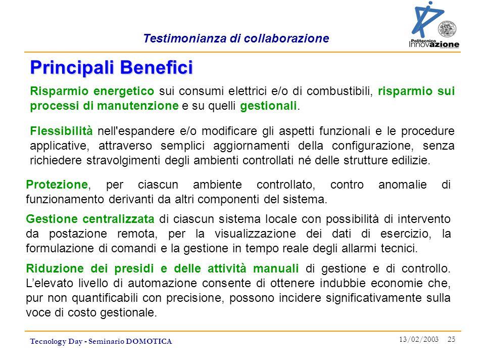 Testimonianza di collaborazione Tecnology Day - Seminario DOMOTICA 13/02/2003 25 Principali Benefici Risparmio energetico sui consumi elettrici e/o di combustibili, risparmio sui processi di manutenzione e su quelli gestionali.