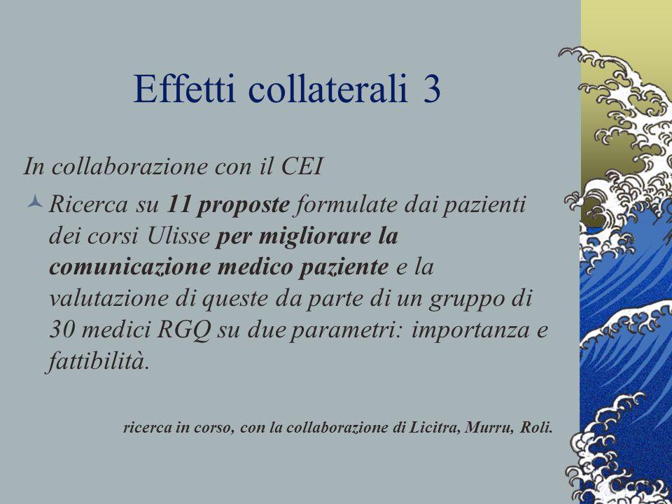 Effetti collaterali 3 In collaborazione con il CEI Ricerca su 11 proposte formulate dai pazienti dei corsi Ulisse per migliorare la comunicazione medico paziente e la valutazione di queste da parte di un gruppo di 30 medici RGQ su due parametri: importanza e fattibilità.
