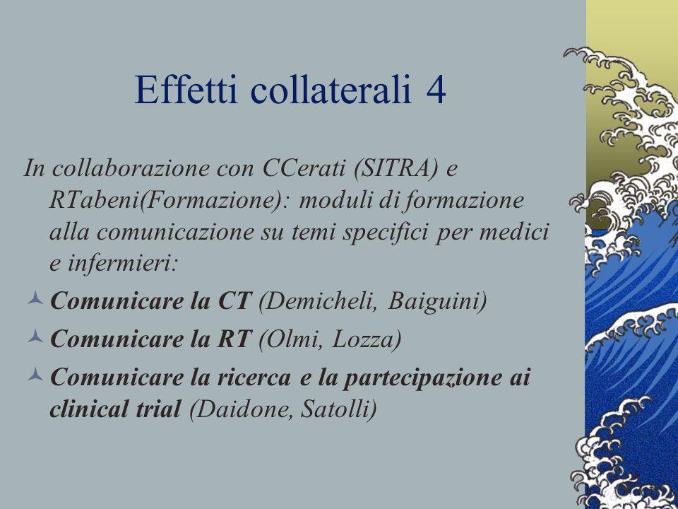 Effetti collaterali 4 In collaborazione con CCerati (SITRA) e RTabeni(Formazione): moduli di formazione alla comunicazione su temi specifici per medici e infermieri: Comunicare la CT (Demicheli, Baiguini) Comunicare la RT (Olmi, Lozza) Comunicare la ricerca e la partecipazione ai clinical trial (Daidone, Satolli)