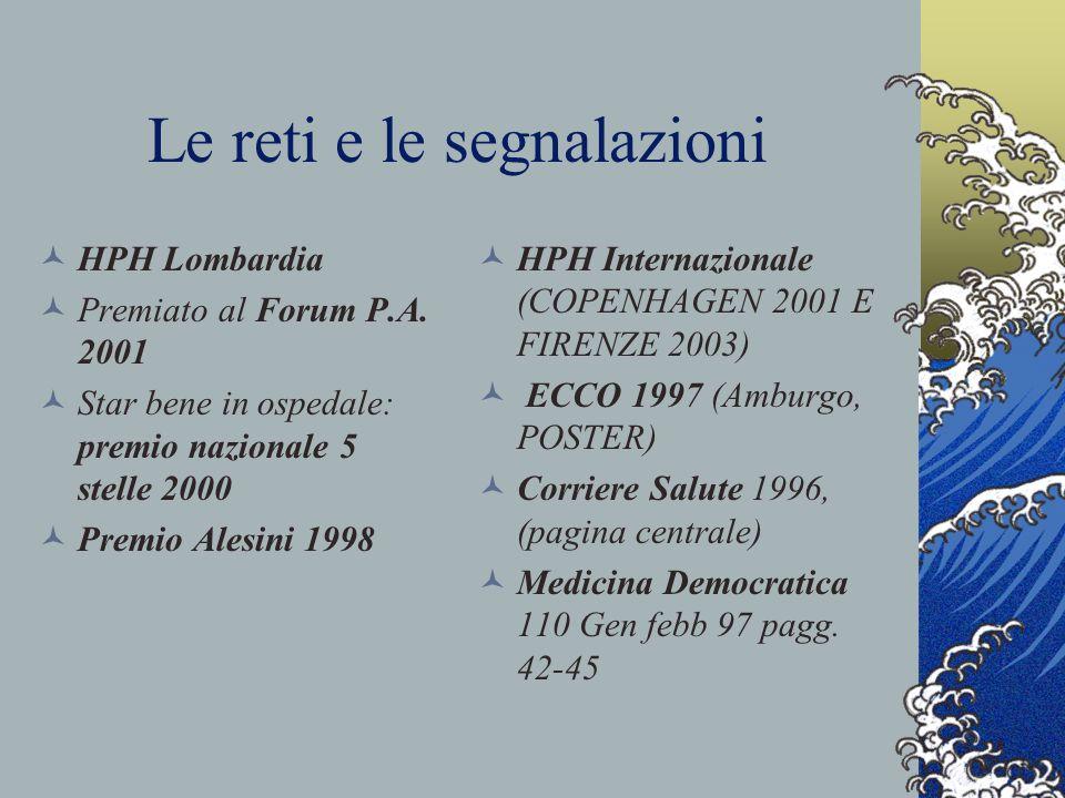 Le reti e le segnalazioni HPH Lombardia Premiato al Forum P.A. 2001 Star bene in ospedale: premio nazionale 5 stelle 2000 Premio Alesini 1998 HPH Inte