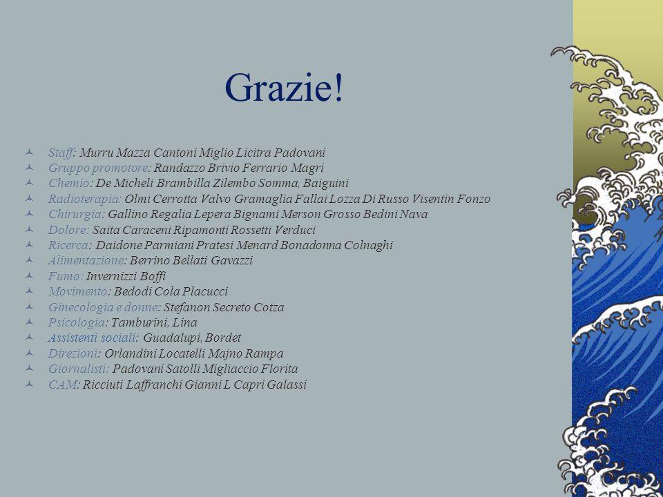 Grazie! Staff: Murru Mazza Cantoni Miglio Licitra Padovani Gruppo promotore: Randazzo Brivio Ferrario Magri Chemio: De Micheli Brambilla Zilembo Somma