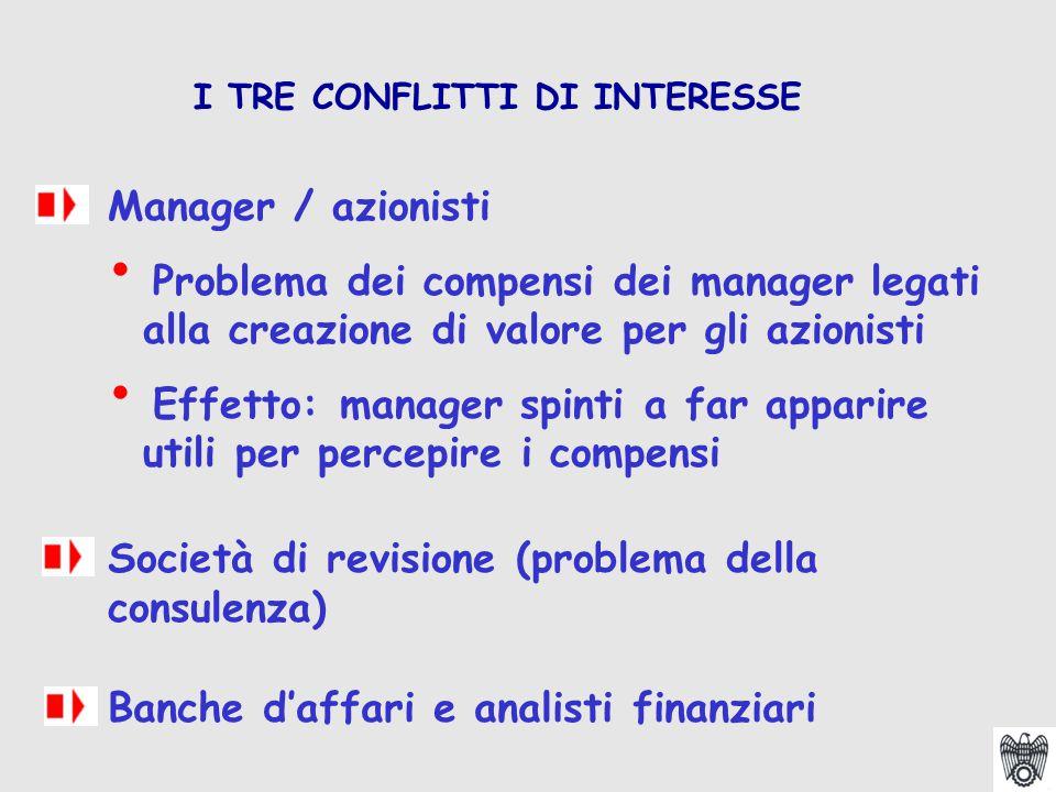 Manager / azionisti Problema dei compensi dei manager legati alla creazione di valore per gli azionisti Effetto: manager spinti a far apparire utili p