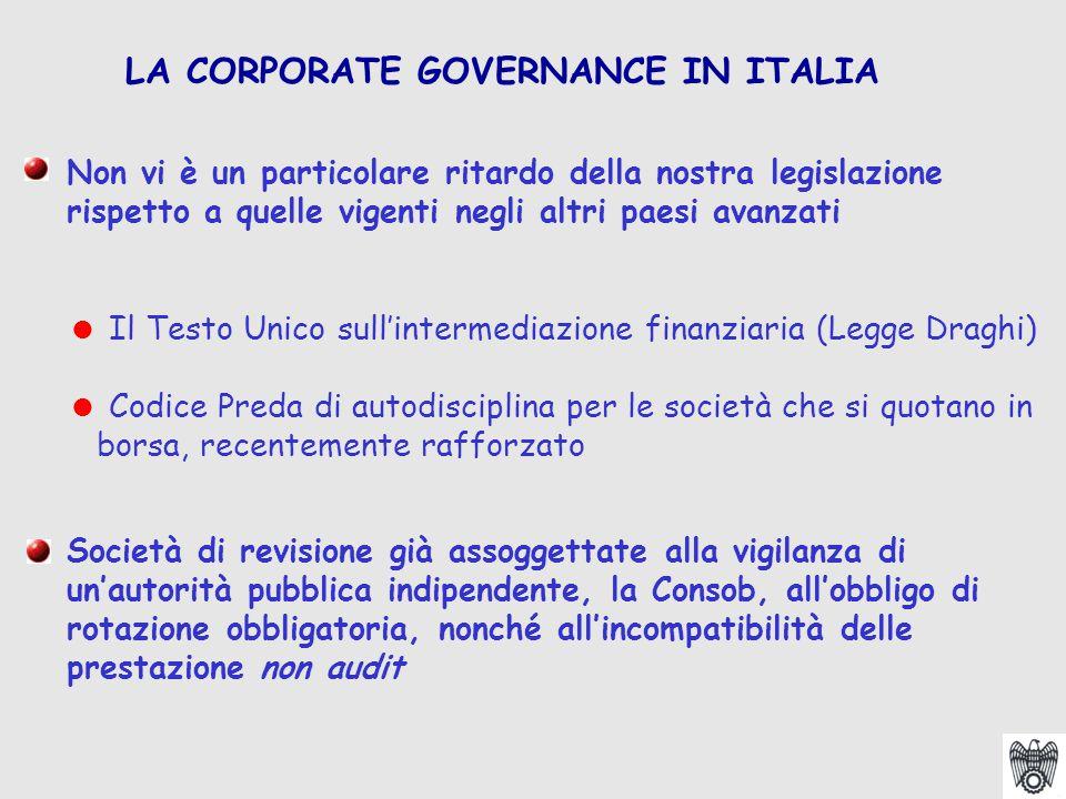 Non vi è un particolare ritardo della nostra legislazione rispetto a quelle vigenti negli altri paesi avanzati  Il Testo Unico sull'intermediazione finanziaria (Legge Draghi)  Codice Preda di autodisciplina per le società che si quotano in borsa, recentemente rafforzato LA CORPORATE GOVERNANCE IN ITALIA Società di revisione già assoggettate alla vigilanza di un'autorità pubblica indipendente, la Consob, all'obbligo di rotazione obbligatoria, nonché all'incompatibilità delle prestazione non audit