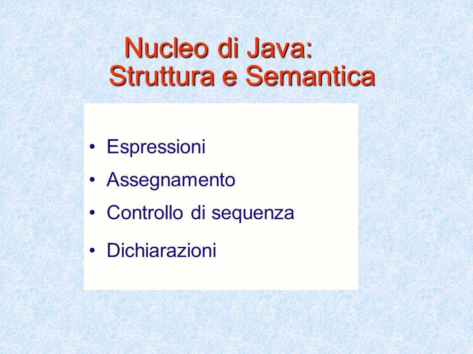 Nucleo di Java: Struttura e Semantica Espressioni Assegnamento Controllo di sequenza Dichiarazioni