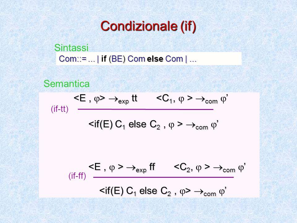 Com::=...| (BE) Com else Com |... Com::=... | if (BE) Com else Com |...