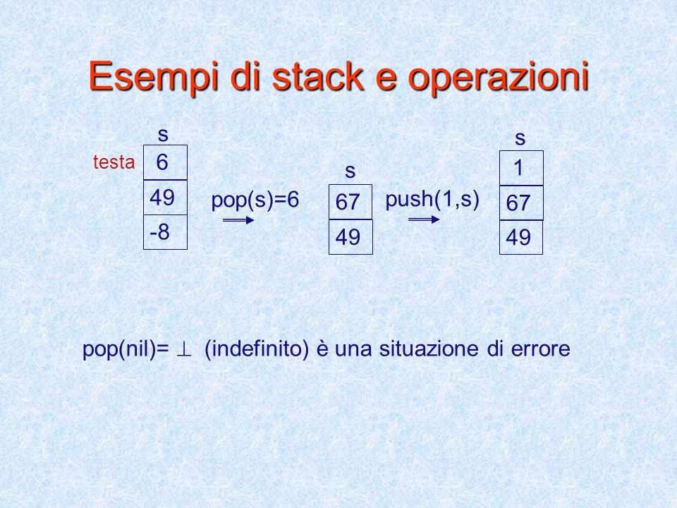 Lo stack (o pila ) (proprio quella dei piatti che avete lavato ieri sera) Lo stack è una sequenza di elementi in cui è definito un particolare ordine di manipolazione degli elementi.