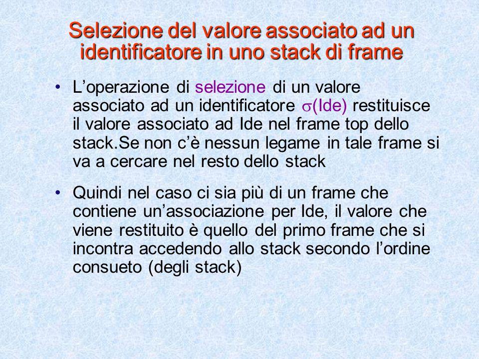 Lo stato I frame sono insufficienti per definire la semantica di un linguaggio di programmazione come Java.