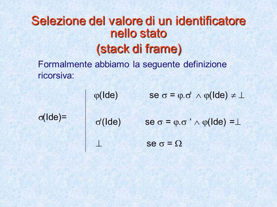 Selezione del valore associato ad un identificatore in uno stack di frame L'operazione di selezione di un valore associato ad un identificatore  (Ide) restituisce il valore associato ad Ide nel frame top dello stack.Se non c'è nessun legame in tale frame si va a cercare nel resto dello stack Quindi nel caso ci sia più di un frame che contiene un'associazione per Ide, il valore che viene restituito è quello del primo frame che si incontra accedendo allo stack secondo l'ordine consueto (degli stack)